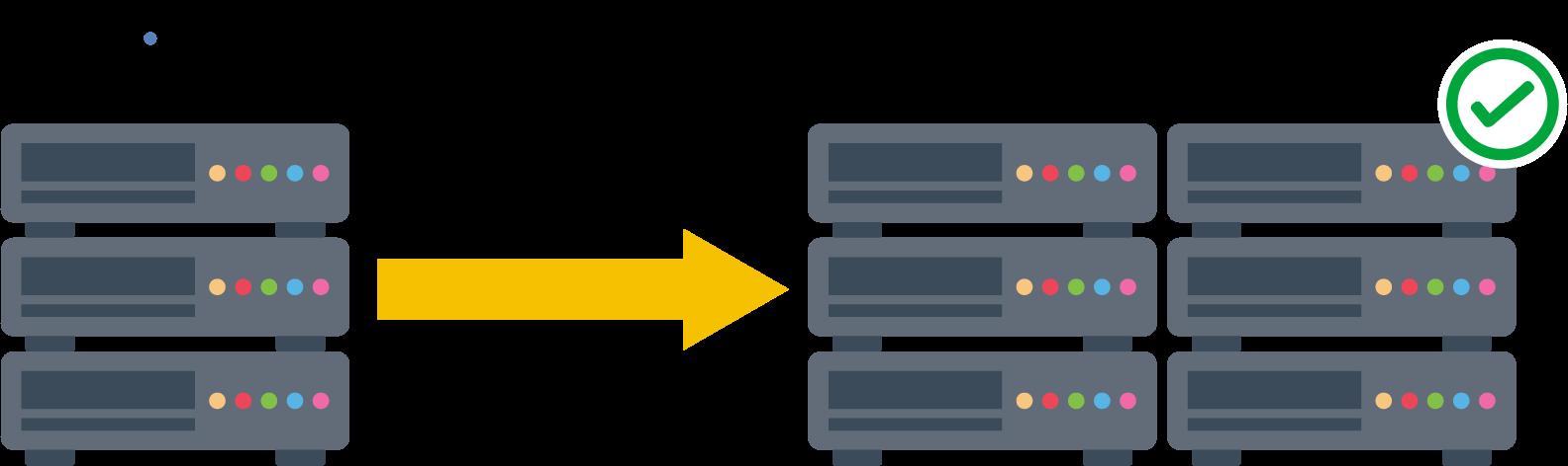 サーバーディスク容量追加イメージ